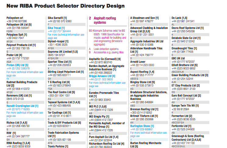 InData builds 2100-page directory for RIBA